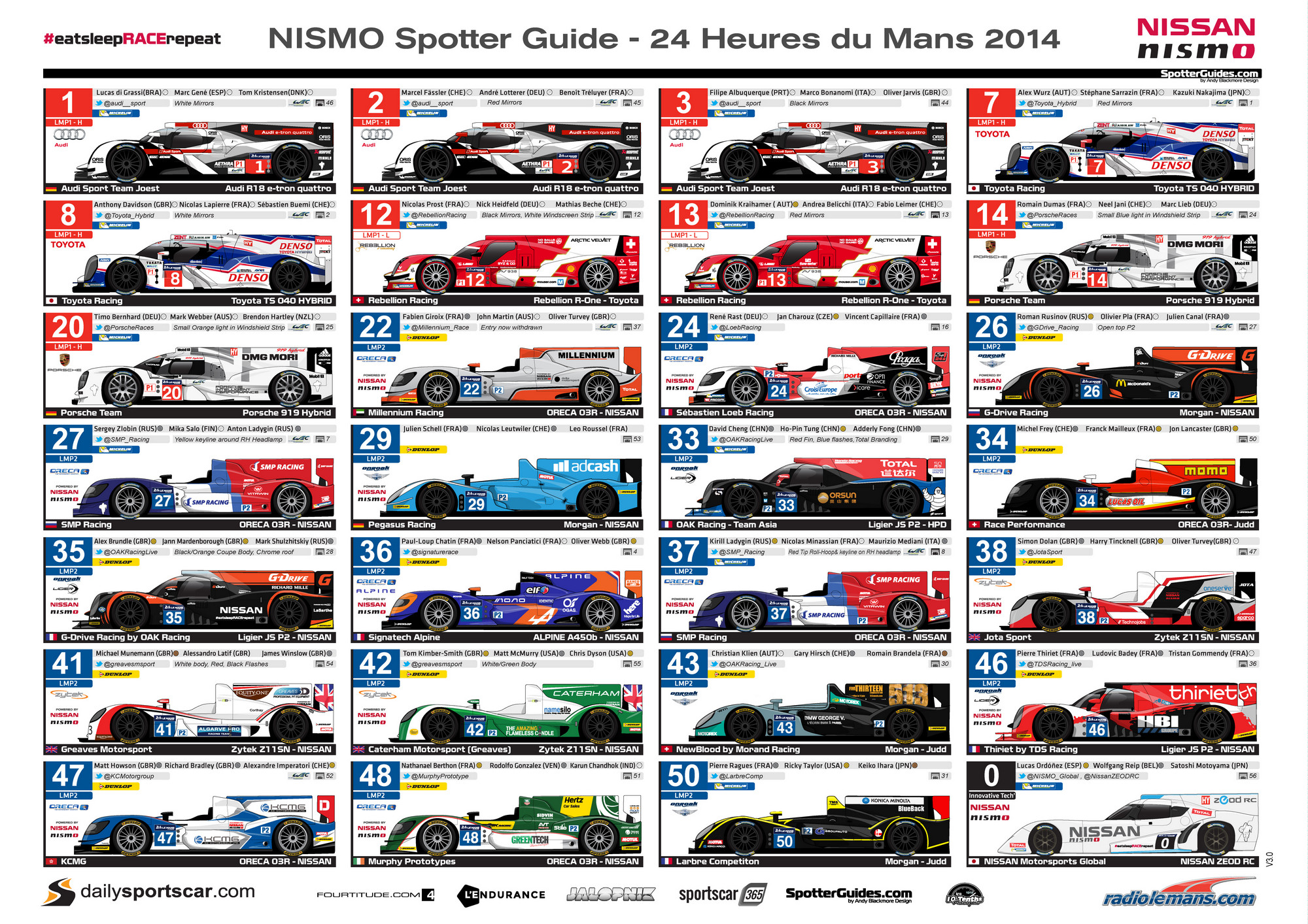 sigue en directo las 24 horas de le mans 2014 excelencias del motor. Black Bedroom Furniture Sets. Home Design Ideas
