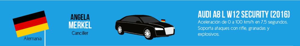coches oficiales Alemania Audi A8 L W12 Security 2016 Angela Merkel