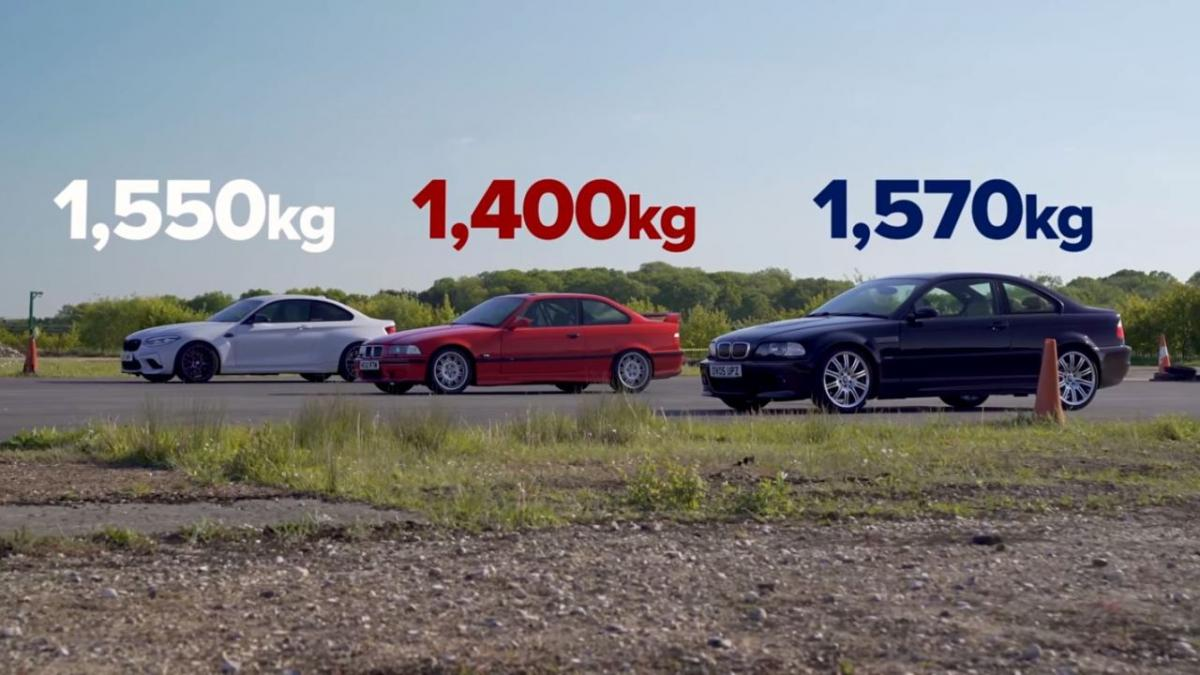 BMW M3 E36, M3 E46 y M2 Competition